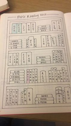 Collection Bible Bullet Journal